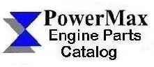 PowerMax Catalog